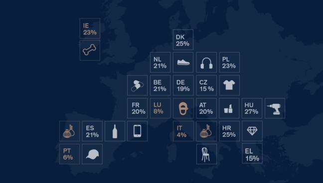 Vat rates in Europe